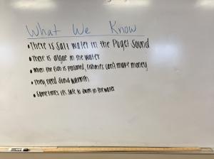 Period 2 - Know